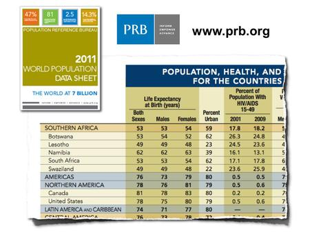 Statistics from Population Reference Bureau 2011 Population Bulletin