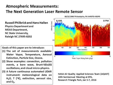 Atmospheric Measurements: The Next Generation Laser Remote Sensor Russell Philbrick and Hans Hallen Physics Department and MEAS Department, NC State University,