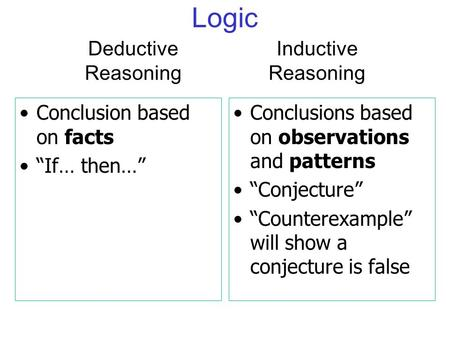"Logic Conclusion based on facts ""If… then…"" Conclusions based on observations and patterns ""Conjecture"" ""Counterexample"" will show a conjecture is false."