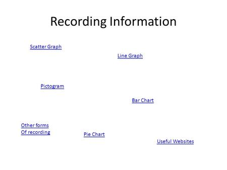 Recording Information Scatter Graph Line Graph Bar Chart Pictogram Pie Chart Useful Websites Other forms Of recording.