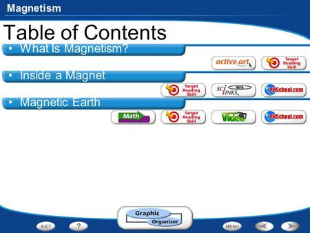Magnetism What Is Magnetism? Inside a Magnet Magnetic Earth Table of Contents.