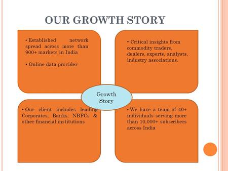 OUR GROWTH STORY Growth Story Established network spread across more than 900+ markets in India Online data provider We have a team of 40+ individuals.