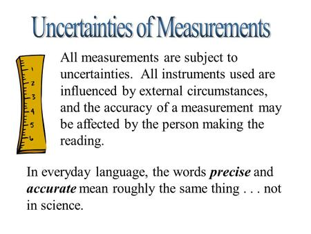 All measurements are subject to uncertainties. All instruments used are influenced by external circumstances, and the accuracy of a measurement may be.