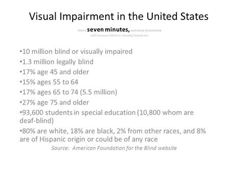 Visual Impairment in the United States. Types of visual impairment Legally Blind Deaf-blind Diabetic retinopathy (causes 12,000 to 24,000 new cases of.