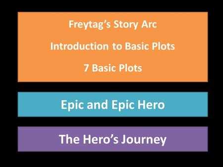 Freytag's Story Arc Introduction to Basic Plots 7 Basic Plots Epic and Epic Hero The Hero's Journey.
