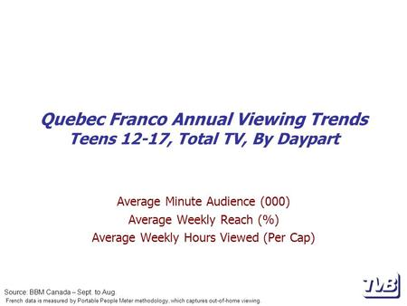 Quebec Franco Annual Viewing Trends Teens 12-17, Total TV, By Daypart Average Minute Audience (000) Average Weekly Reach (%) Average Weekly Hours Viewed.