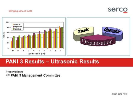 Insert date here Presentation to 4 th PANI 3 Management Committee PANI 3 Results – Ultrasonic Results.