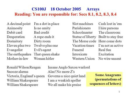 1 CS100J 18 October 2005 Arrays Reading: You are responsible for: Secs 8.1, 8.2, 8.3, 8.4 A decimal point I'm a dot in placeSlot machines Cash lost in.