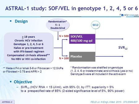 SOF/VEL 400/100 mg qd N = 500 N = 100 W12 Placebo > 18 years Chronic HCV infection Genotype 1, 2, 4, 5 or 6 Naïve or pre-treatment with IFN-based regimen.
