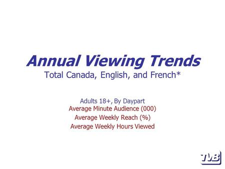 Annual Viewing Trends Total Canada, English, and French* Adults 18+, By Daypart Average Minute Audience (000) Average Weekly Reach (%) Average Weekly Hours.