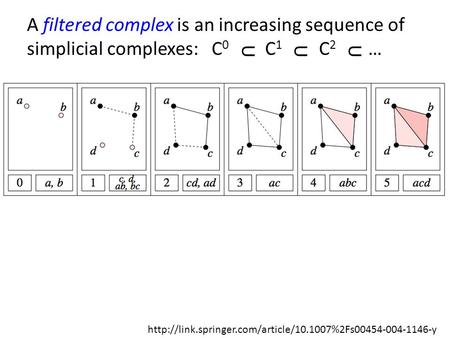 A filtered complex is an increasing sequence of simplicial complexes: C0 C1 C2 … http://link.springer.com/article/10.1007%2Fs00454-004-1146-y.