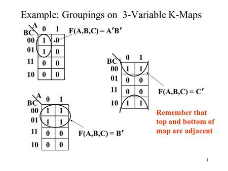 1 Example: Groupings on 3-Variable K-Maps 1 10 10 00 BC 0 00 00 01 11 10 F(A,B,C) = A ' B ' A 1 11 11 00 BC 0 00 00 01 11 10 F(A,B,C) = B ' A 1 11 00 00.