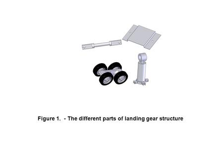 Figure 1. - The different parts of landing gear structure.