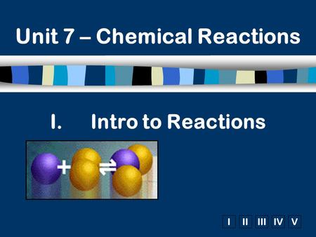 IIIIIIIVV I.Intro to Reactions Unit 7 – Chemical Reactions.