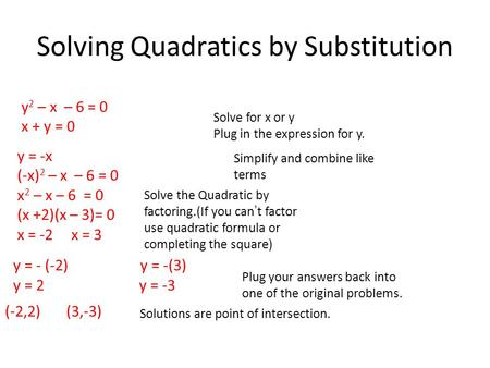 Solving Quadratics by Substitution y 2 – x – 6 = 0 x + y = 0 Solve for x or y Plug in the expression for y. Simplify and combine like terms Solve the Quadratic.