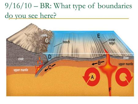 9/16/10 – BR: What type of boundaries do you see here?