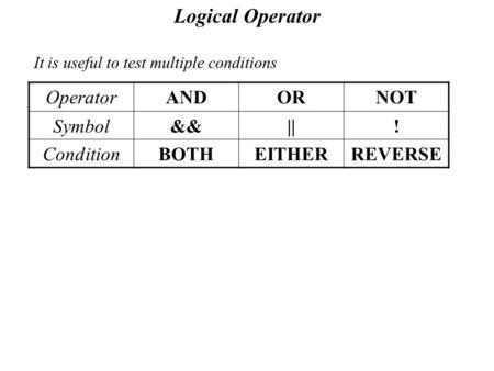 Logical Operator It is useful to test multiple conditions OperatorANDORNOT Symbol&&||! ConditionBOTHEITHERREVERSE.