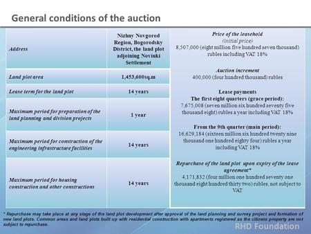 RHD Foundation General conditions of the auction Address Nizhny Novgorod Region, Bogorodsky District, the land plot adjoining Novinki Settlement Price.