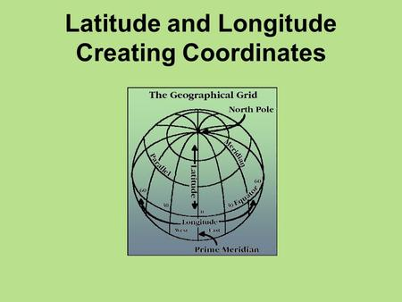 Latitude and Longitude Creating Coordinates