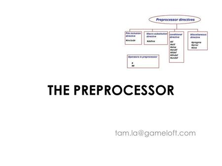 THE PREPROCESSOR Contents The preprocessor introduction #include #define (Symbolic Constants) #define (Macro) Conditional compilation.