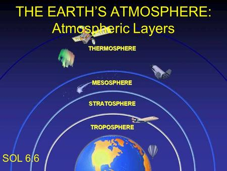 THE EARTH'S ATMOSPHERE: Atmospheric Layers SOL 6.6.