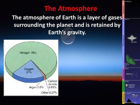 The Atmosphere The atmosphere of Earth is a layer of gases surrounding the planet and is retained by Earth's gravity.
