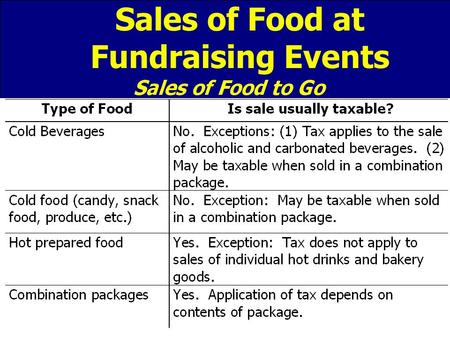 Sales of Food at Fundraising Events. Sales of Food for Fundraising The sale of a meal and food products by a church or religious organization, at.