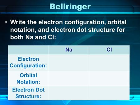 Bellringer Write the electron configuration, orbital notation, and electron dot structure for both Na and Cl: NaCl Electron Configuration: Orbital Notation: