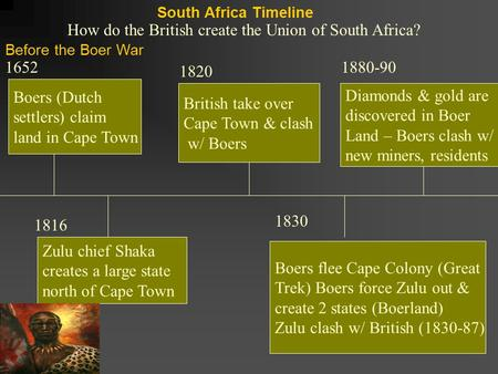 South Africa Timeline Boers (Dutch settlers) claim land in Cape Town Zulu chief Shaka creates a large state north of Cape Town British take over Cape Town.