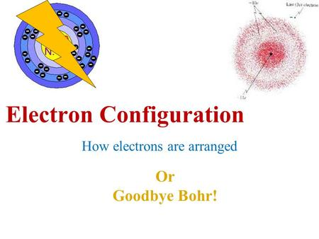 Electron Configuration How electrons are arranged Or Goodbye Bohr!