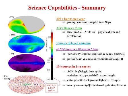 Science Capabilities - Summary 200  bursts per year  prompt emission sampled to > 20 µs AGN flares > 2 mn  time profile +  E/E  physics of jets and.