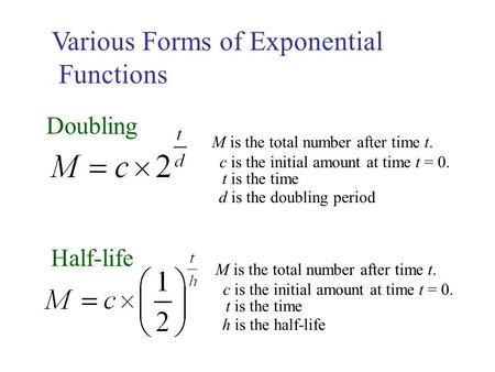 Various Forms of Exponential Functions