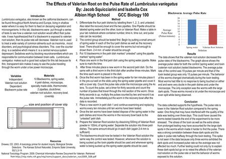 The Effects of Valerian Root on the Pulse Rate of Lumbriculus variegatus By: Jacob Squicciarini and Isabella Cox Albion High School GCC Biology 100 Variables.