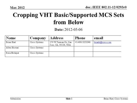 Doc.:IEEE 802.11-12/0293r0 Submission Mar. 2012 Brian Hart, Cisco SystemsSlide 1 Cropping VHT Basic/Supported MCS Sets from Below Date: 2012-03-06.
