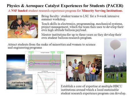 Physics & Aerospace Catalyst Experiences for Students (PACER) A NSF funded student research experience program for Minority Serving Institutions. Bring.