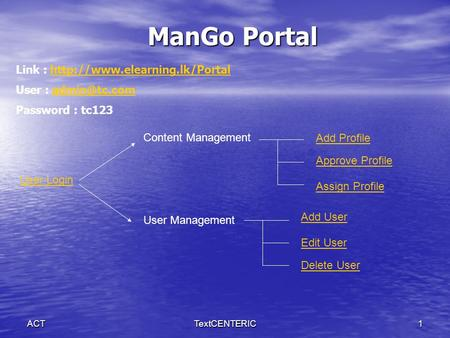 TextCENTERIC1ACT ManGo Portal User Login Content Management User Management Add Profile Approve Profile Assign Profile Add User Edit User Delete User Link.