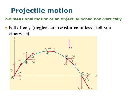 Projectile motion 2-dimensional motion of an object launched non-vertically Falls freely (neglect air resistance unless I tell you otherwise)