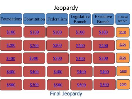 Jeopardy $100 Foundations ConstitutionFederalism Legislative Branch Executive Branch $200 $300 $400 $500 $400 $300 $200 $100 $500 $400 $300 $200 $100.