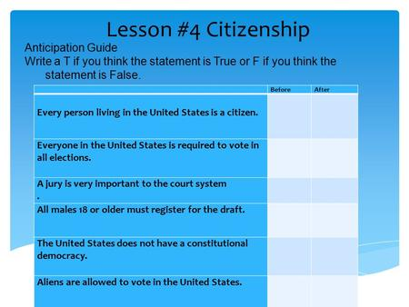 Lesson #4 Citizenship BeforeAfter Every person living in the United States is a citizen. Everyone in the United States is required to vote in all elections.