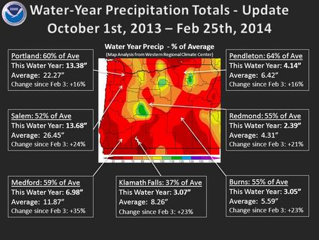 "Water Year Precip - % of Average (Map Analysis from Western Regional Climate Center) Salem: 52% of Ave This Water Year: 13.68"" Average: 26.45"" Change since."