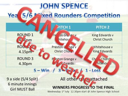 9 a side (5/4 Split) 6 minute innings Girl MUST Ball WINNERS PROGRESS TO THE FINAL Wednesday 1 st July 12.30pm John Spence High School PITCH 1PITCH.