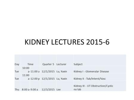 KIDNEY LECTURES 2015-6 DayTimeQuarter 5LecturerSubject Tue 10:00 a-11:00 a12/1/2015Lu, YuxinKidney I - Glomerular Disease Tue 11:00 a-12:00 p12/1/2015Lu,