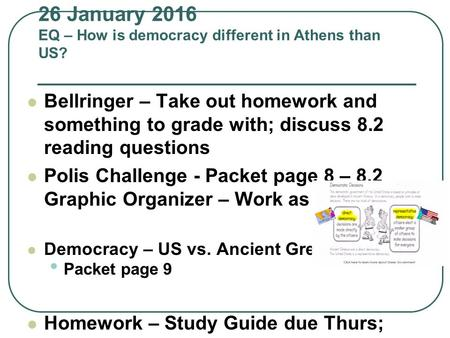 26 January 2016 EQ – How is democracy different in Athens than US? Bellringer – Take out homework and something to grade with; discuss 8.2 reading questions.