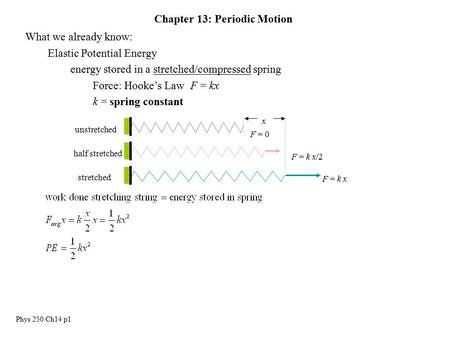 Phys 250 Ch14 p1 Chapter 13: Periodic Motion What we already know: Elastic Potential Energy energy stored in a stretched/compressed spring Force: Hooke's.
