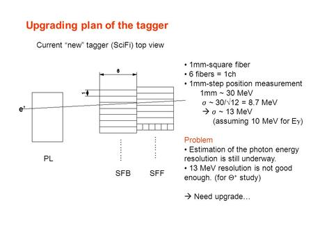 "Upgrading plan of the tagger Current ""new"" tagger (SciFi) top view PL SFBSFF ……… 1mm-square fiber 6 fibers = 1ch 1mm-step position measurement 1mm ~ 30."