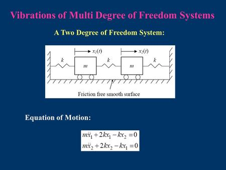 Vibrations of Multi Degree of Freedom Systems A Two Degree of Freedom System: Equation of Motion: