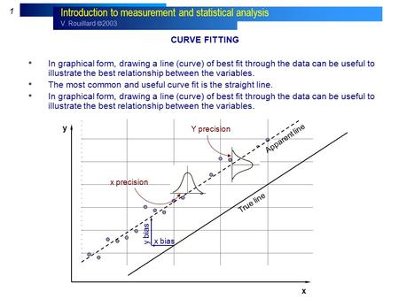 V. Rouillard  2003 1 Introduction to measurement and statistical analysis CURVE FITTING In graphical form, drawing a line (curve) of best fit through.