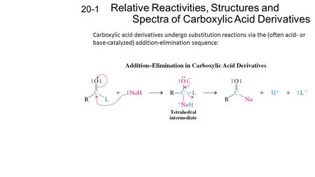 20-1 Relative Reactivities, Structures and Spectra of Carboxylic Acid Derivatives Carboxylic acid derivatives undergo substitution reactions via the (often.