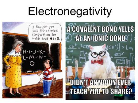 Electronegativity. Ability of an atom to attract electrons towards itself in a chemical bond Electronegativity.
