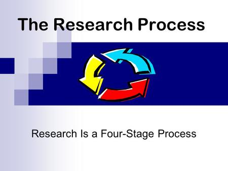 The Research Process Research Is a Four-Stage Process.